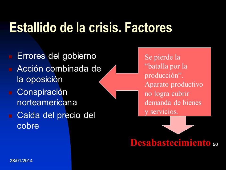 Estallido de la crisis. Factores Errores del gobierno Acción combinada de la oposición Conspiración norteamericana Caída del precio del cobre 28/01/20