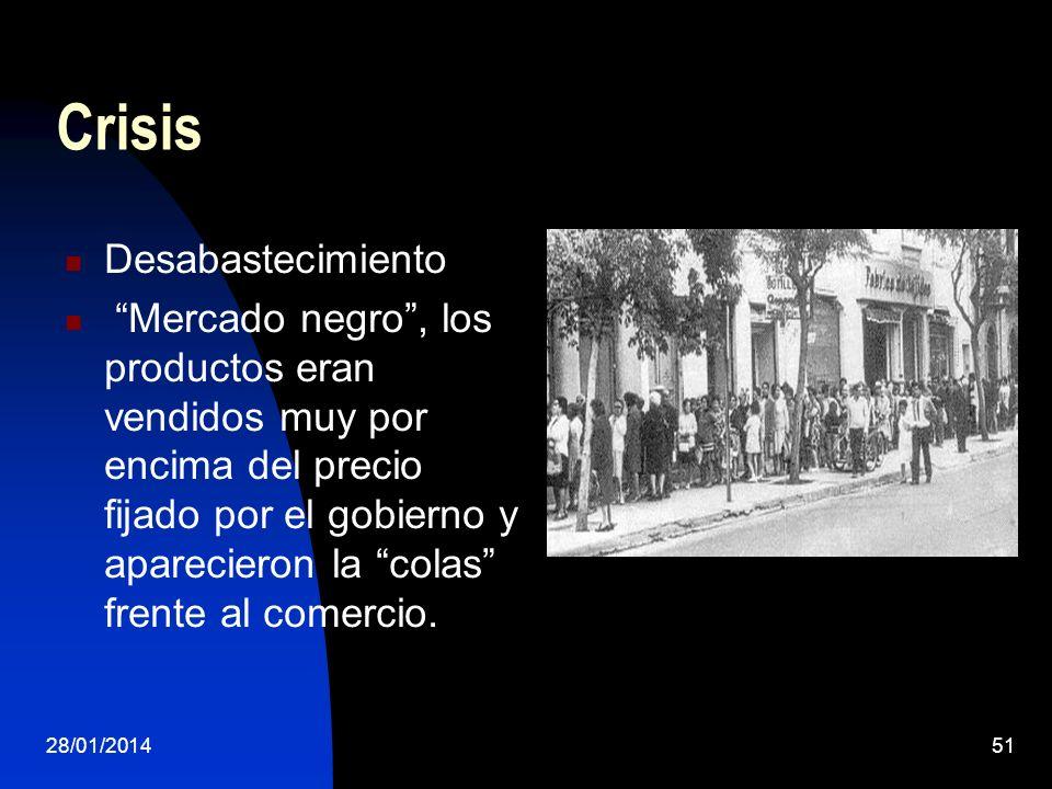 Crisis Desabastecimiento Mercado negro, los productos eran vendidos muy por encima del precio fijado por el gobierno y aparecieron la colas frente al