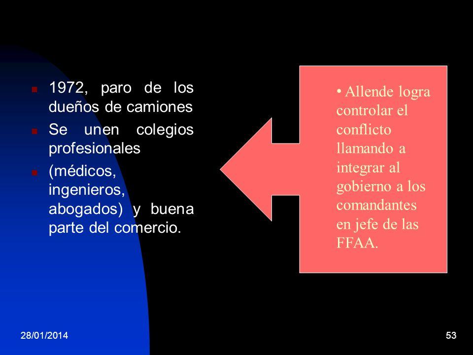 1972, paro de los dueños de camiones Se unen colegios profesionales (médicos, ingenieros, abogados) y buena parte del comercio. 28/01/201453 Allende l