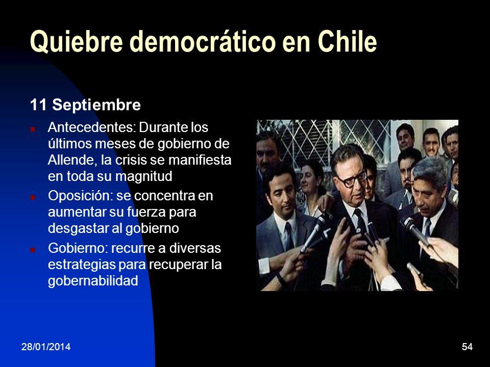 Quiebre democrático en Chile 11 Septiembre Antecedentes: Durante los últimos meses de gobierno de Allende, la crisis se manifiesta en toda su magnitud