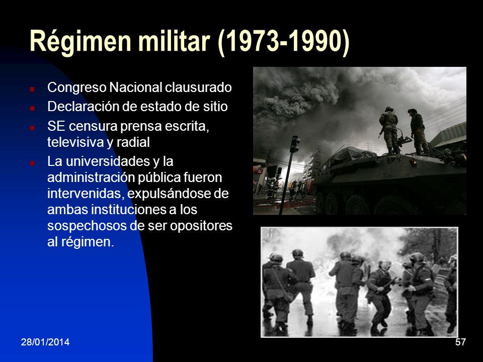 Régimen militar (1973-1990) Congreso Nacional clausurado Declaración de estado de sitio SE censura prensa escrita, televisiva y radial La universidade