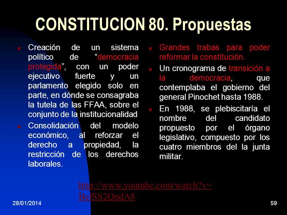 CONSTITUCION 80. Propuestas Creación de un sistema político de democracia protegida, con un poder ejecutivo fuerte y un parlamento elegido solo en par