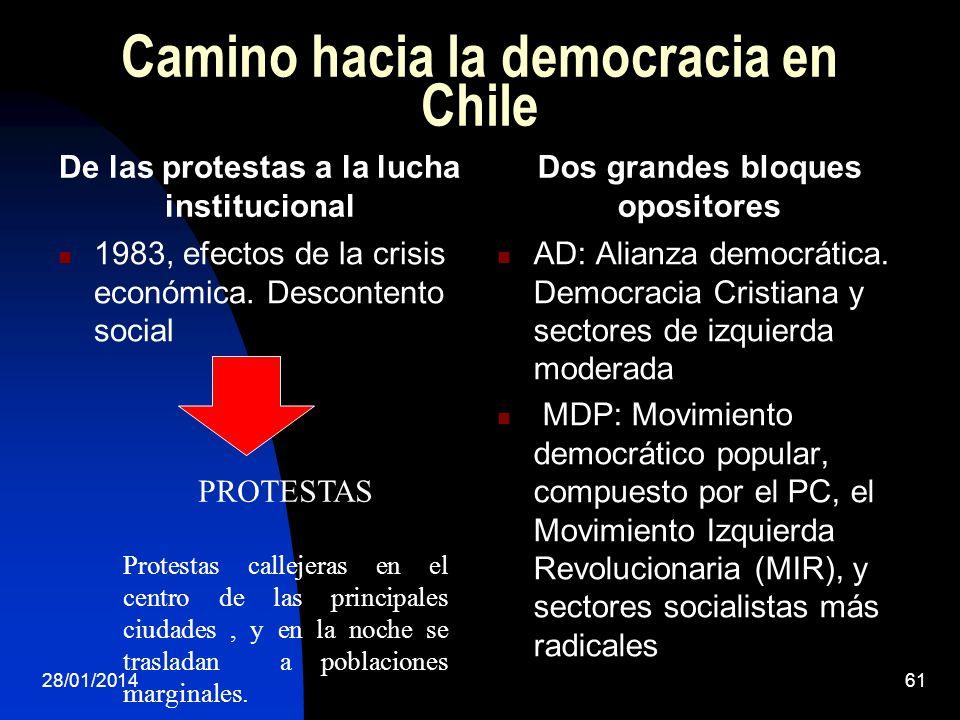 Camino hacia la democracia en Chile De las protestas a la lucha institucional 1983, efectos de la crisis económica. Descontento social Dos grandes blo