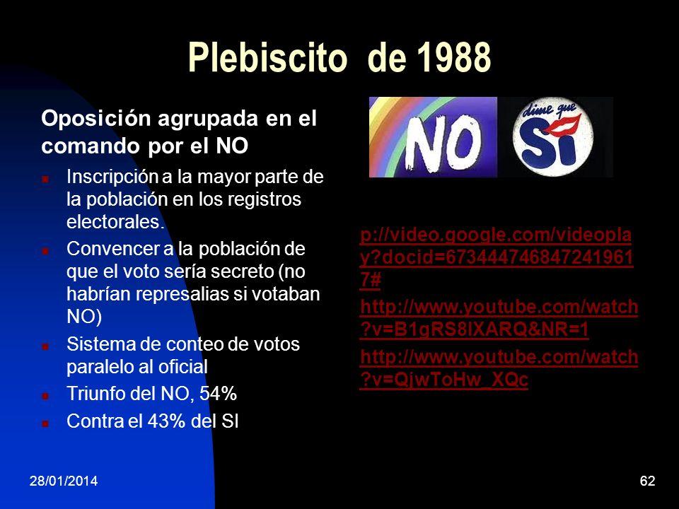Plebiscito de 1988 Oposición agrupada en el comando por el NO Inscripción a la mayor parte de la población en los registros electorales. Convencer a l