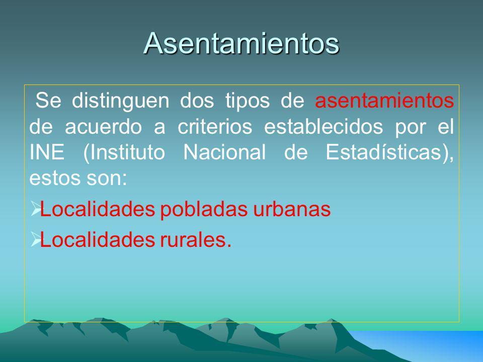Asentamientos Se distinguen dos tipos de asentamientos de acuerdo a criterios establecidos por el INE (Instituto Nacional de Estadísticas), estos son: Localidades pobladas urbanas Localidades rurales.
