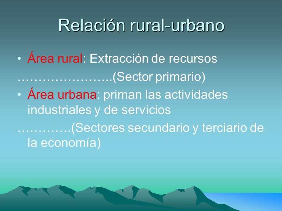 Relación rural-urbano Área rural: Extracción de recursos …………………..(Sector primario) Área urbana: priman las actividades industriales y de servicios ………….(Sectores secundario y terciario de la economía)
