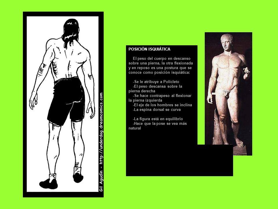 POSICIÓN ISQUIÁTICA El peso del cuerpo en descanso sobre una pierna, la otra flexionada y en reposo es una postura que se conoce como posición isquiát