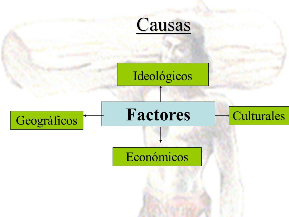 Causas Factores Ideológicos Geográficos Económicos Culturales