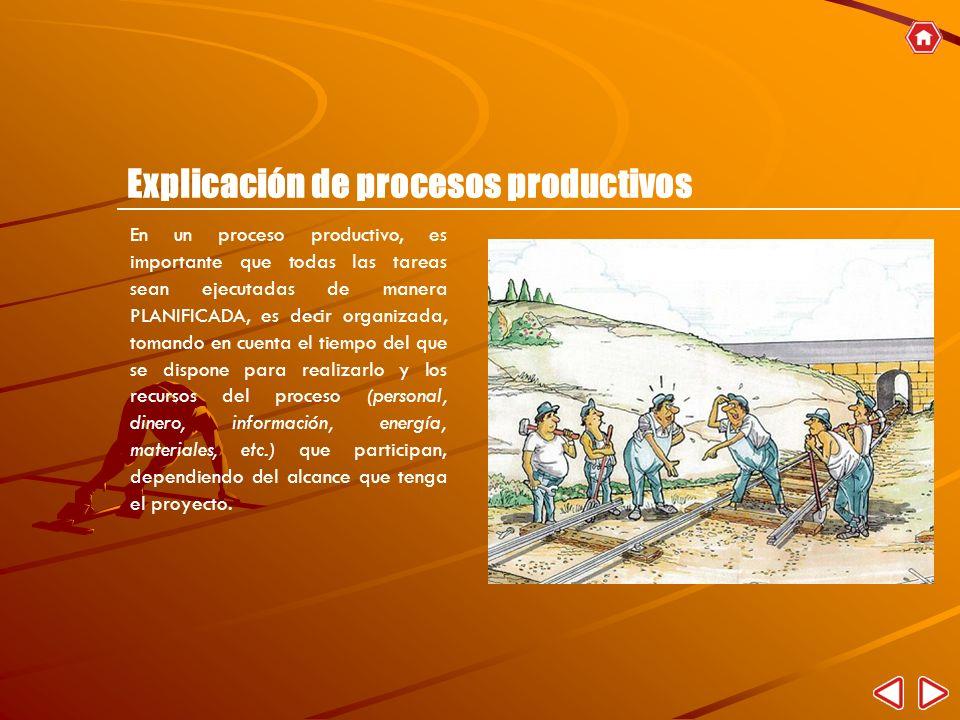 En un proceso productivo, es importante que todas las tareas sean ejecutadas de manera PLANIFICADA, es decir organizada, tomando en cuenta el tiempo d