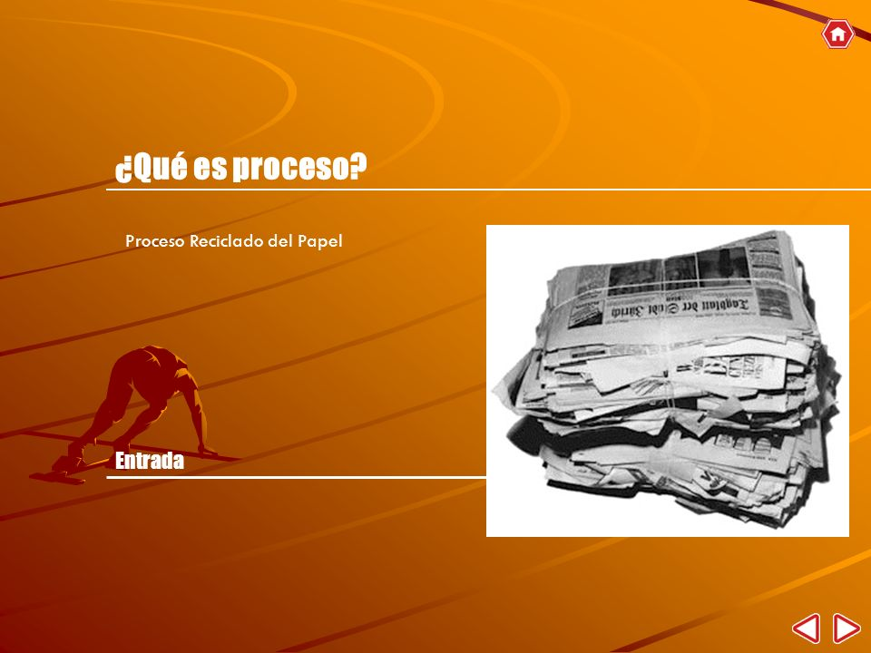 ¿Qué es proceso? Proceso Reciclado del Papel Entrada