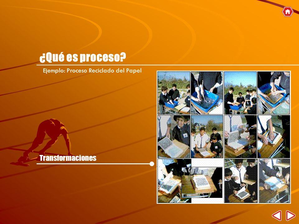 ¿Qué es proceso? Ejemplo: Proceso Reciclado del Papel Transformaciones