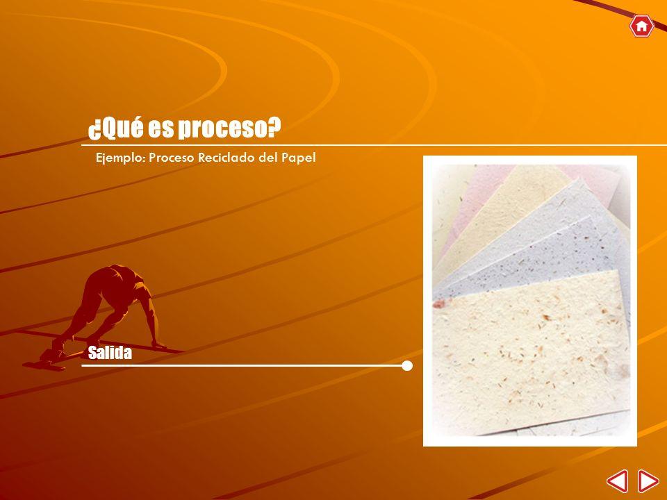 ¿Qué es proceso? Ejemplo: Proceso Reciclado del Papel Salida
