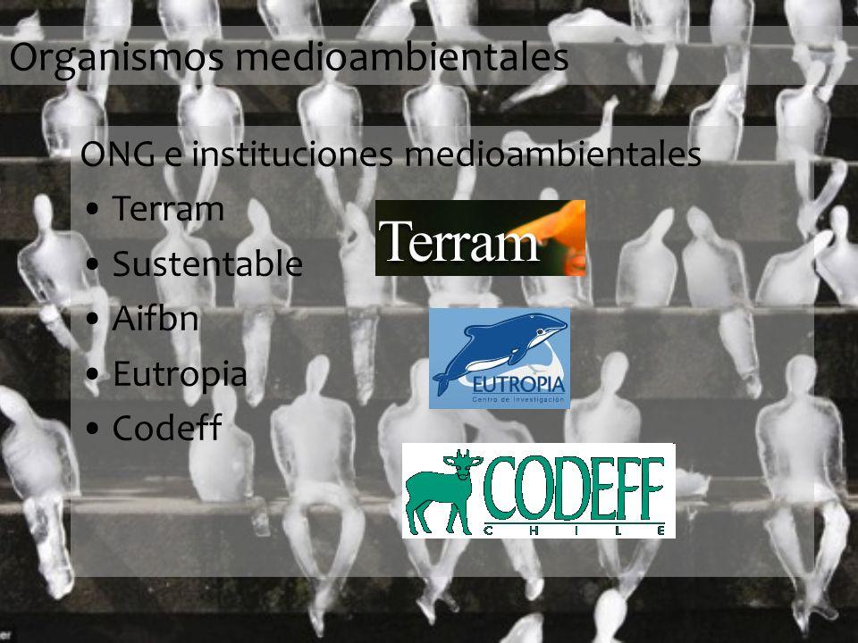 Organismos medioambientales ONG e instituciones medioambientales Terram Sustentable Aifbn Eutropia Codeff
