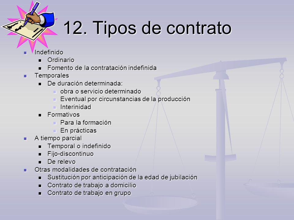 12. Tipos de contrato Indefinido Indefinido Ordinario Ordinario Fomento de la contratación indefinida Fomento de la contratación indefinida Temporales