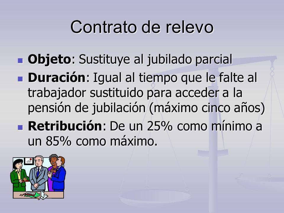 Contrato de relevo Objeto: Sustituye al jubilado parcial Objeto: Sustituye al jubilado parcial Duración: Igual al tiempo que le falte al trabajador su