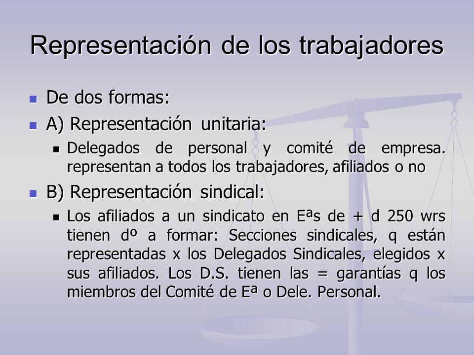 Representación de los trabajadores De dos formas: De dos formas: A) Representación unitaria: A) Representación unitaria: Delegados de personal y comit