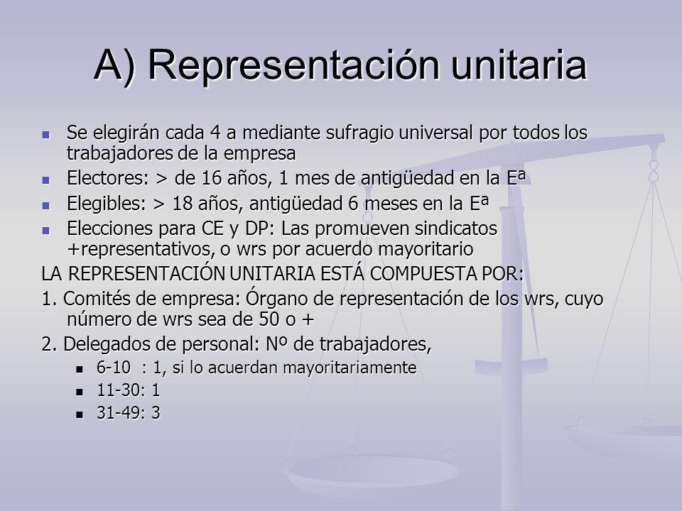 A) Representación unitaria Se elegirán cada 4 a mediante sufragio universal por todos los trabajadores de la empresa Se elegirán cada 4 a mediante suf