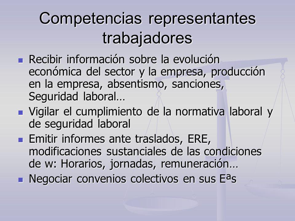 Competencias representantes trabajadores Recibir información sobre la evolución económica del sector y la empresa, producción en la empresa, absentism