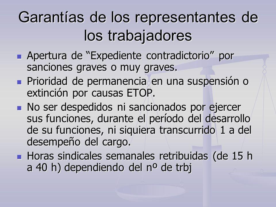 Garantías de los representantes de los trabajadores Apertura de Expediente contradictorio por sanciones graves o muy graves. Apertura de Expediente co