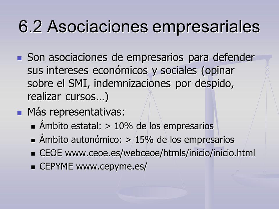 6.2 Asociaciones empresariales Son asociaciones de empresarios para defender sus intereses económicos y sociales (opinar sobre el SMI, indemnizaciones