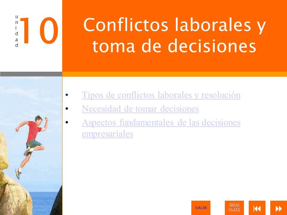 Conflictos laborales y toma de decisiones Tipos de conflictos laborales y resolución Necesidad de tomar decisiones Aspectos fundamentales de las decis