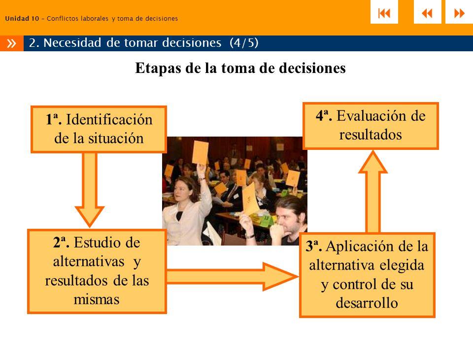 Unidad 10 – Conflictos laborales y toma de decisiones 2. Necesidad de tomar decisiones (4/5) » Etapas de la toma de decisiones 2ª. Estudio de alternat