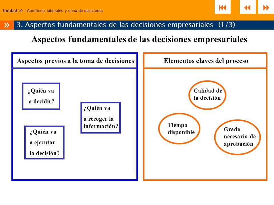 Unidad 10 – Conflictos laborales y toma de decisiones 3. Aspectos fundamentales de las decisiones empresariales (1/3) » Aspectos fundamentales de las