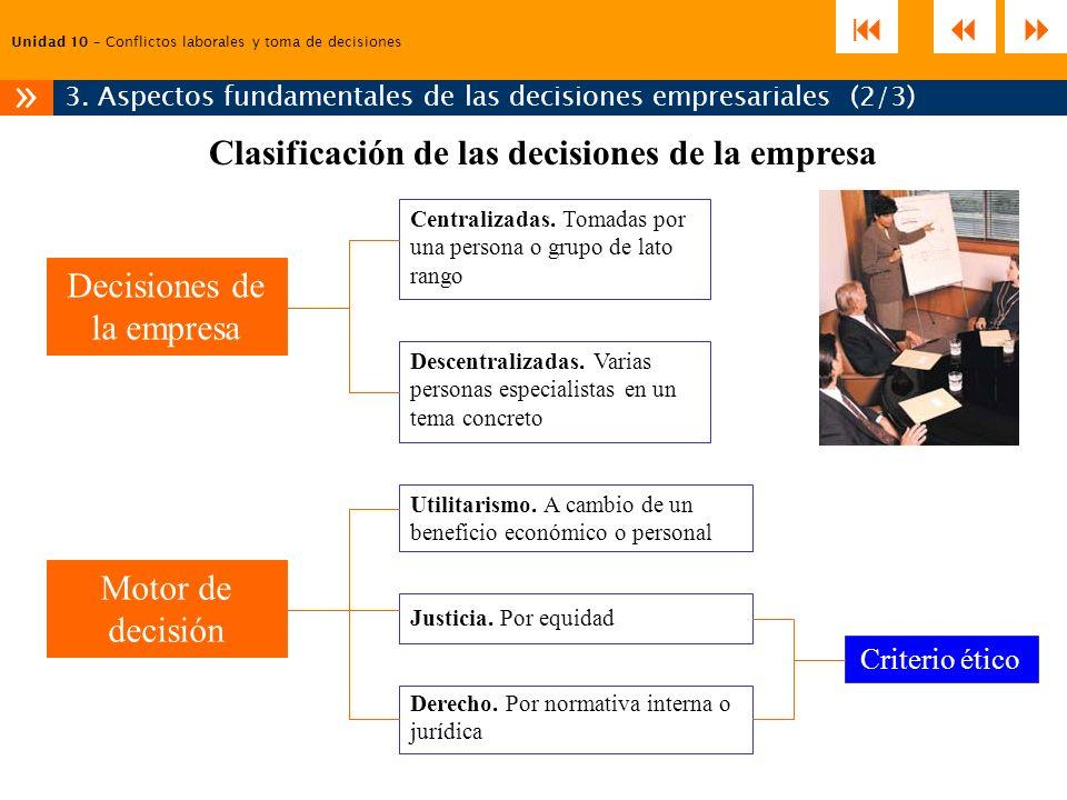 Unidad 10 – Conflictos laborales y toma de decisiones 3. Aspectos fundamentales de las decisiones empresariales (2/3) » Clasificación de las decisione