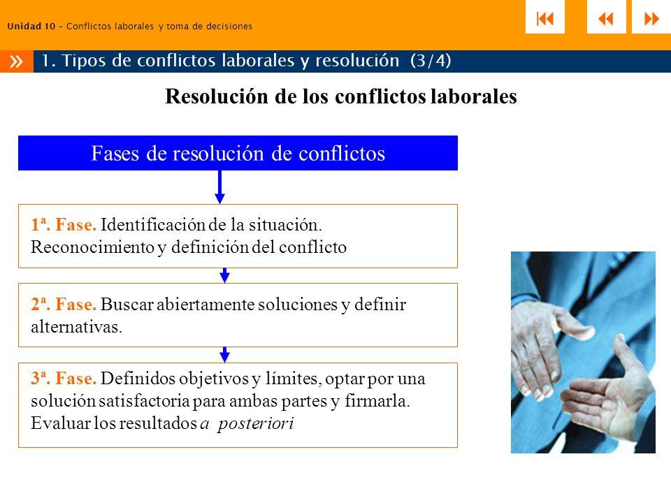 Unidad 10 – Conflictos laborales y toma de decisiones 1. Tipos de conflictos laborales y resolución (3/4) » Resolución de los conflictos laborales Fas