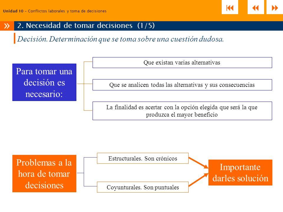 Unidad 10 – Conflictos laborales y toma de decisiones 2. Necesidad de tomar decisiones (1/5) » Para tomar una decisión es necesario: Que existan varia
