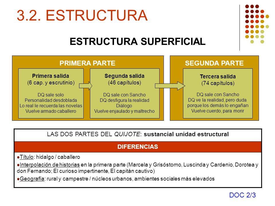 3.2. ESTRUCTURA ESTRUCTURA SUPERFICIAL LAS DOS PARTES DEL QUIJOTE: sustancial unidad estructural DIFERENCIAS Título: hidalgo / caballero Interpolación