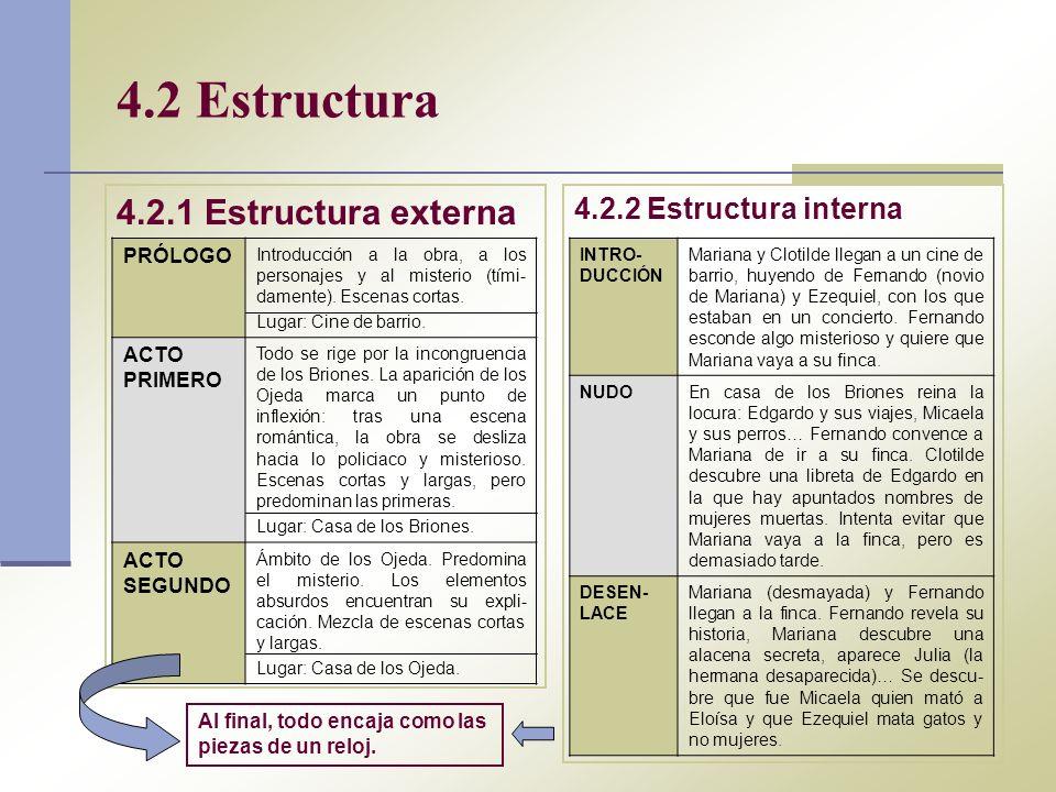 4.2 Estructura 4.2.1 Estructura externa 4.2.2 Estructura interna PRÓLOGO Introducción a la obra, a los personajes y al misterio (tími- damente). Escen