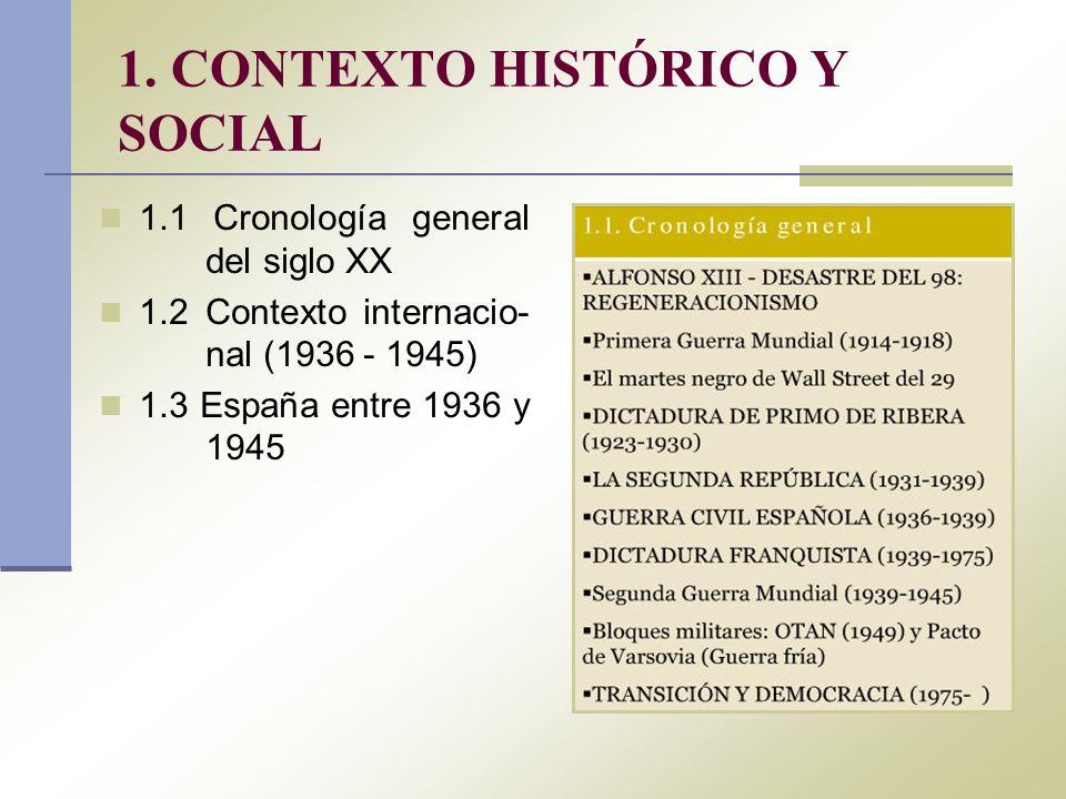 1. CONTEXTO HISTÓRICO Y SOCIAL 1.1 Cronología general del siglo XX 1.2 Contexto internacio- nal (1936 - 1945) 1.3 España entre 1936 y 1945