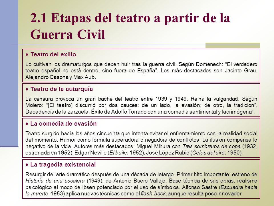 2.1 Etapas del teatro a partir de la Guerra Civil Teatro del exilio Lo cultivan los dramaturgos que deben huir tras la guerra civil. Según Doménech: E