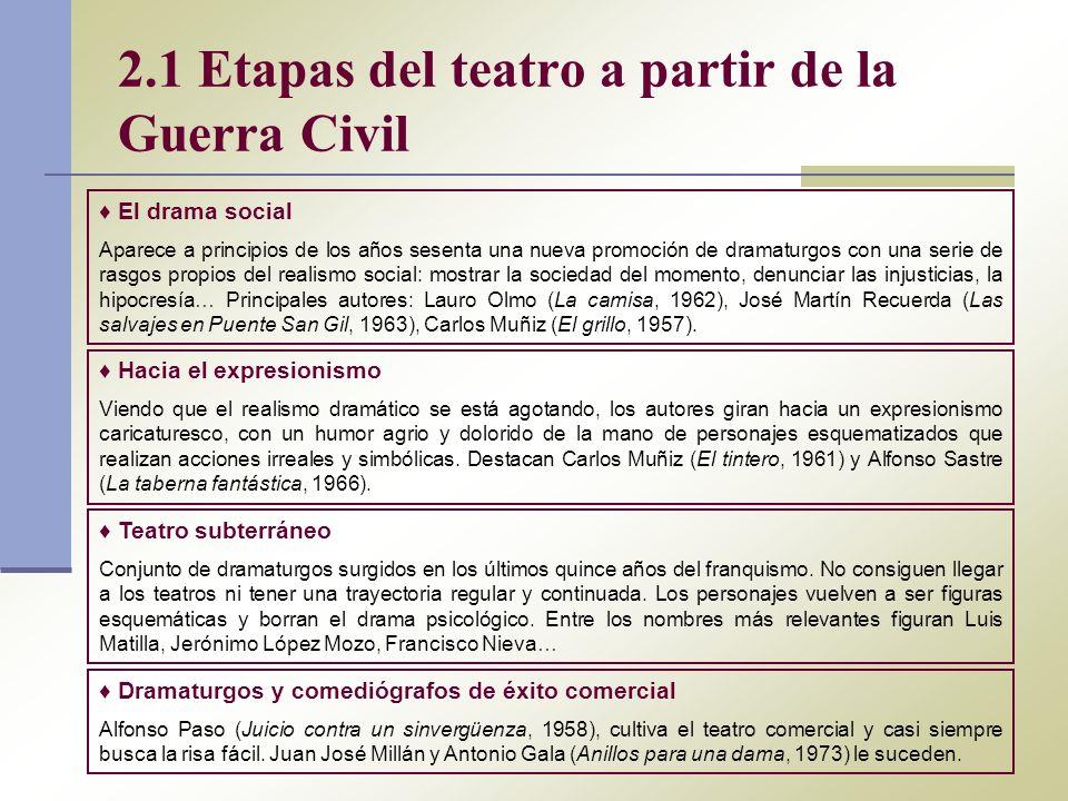 2.1 Etapas del teatro a partir de la Guerra Civil El drama social Aparece a principios de los años sesenta una nueva promoción de dramaturgos con una