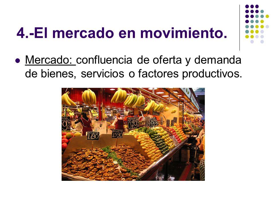 4.-El mercado en movimiento. Mercado: confluencia de oferta y demanda de bienes, servicios o factores productivos.
