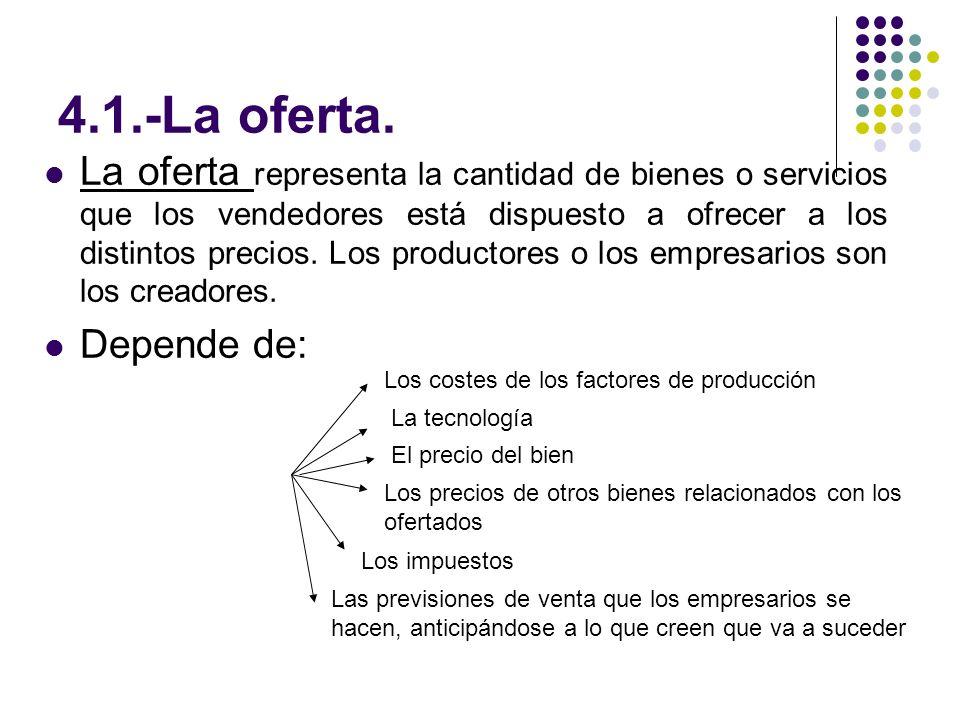 4.1.-La oferta. La oferta representa la cantidad de bienes o servicios que los vendedores está dispuesto a ofrecer a los distintos precios. Los produc