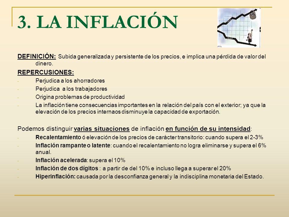 3. LA INFLACIÓN DEFINICIÓN: Subida generalizada y persistente de los precios, e implica una pérdida de valor del dinero. REPERCUSIONES: - Perjudica a