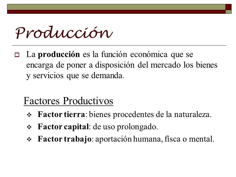 Producción La producción es la función económica que se encarga de poner a disposición del mercado los bienes y servicios que se demanda. Factores Pro