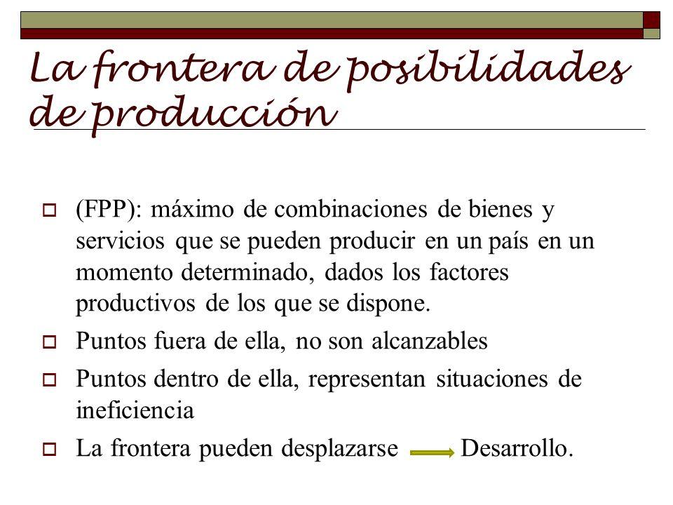 La frontera de posibilidades de producción (FPP): máximo de combinaciones de bienes y servicios que se pueden producir en un país en un momento determ