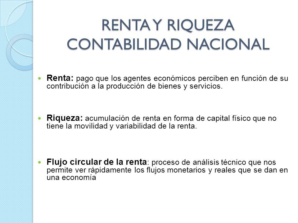 RENTA Y RIQUEZA CONTABILIDAD NACIONAL Renta: pago que los agentes económicos perciben en función de su contribución a la producción de bienes y servic