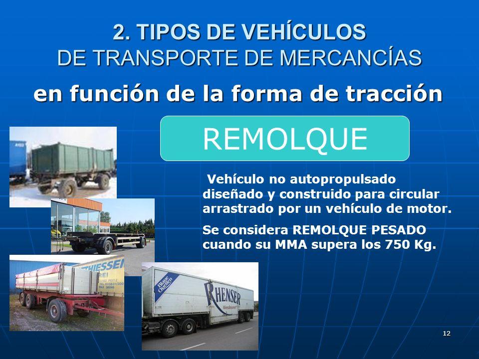 11 2. TIPOS DE VEHÍCULOS DE TRANSPORTE DE MERCANCÍAS en función de la forma de tracción Vehículo provisto de un dispositivo mecánico de propulsión que