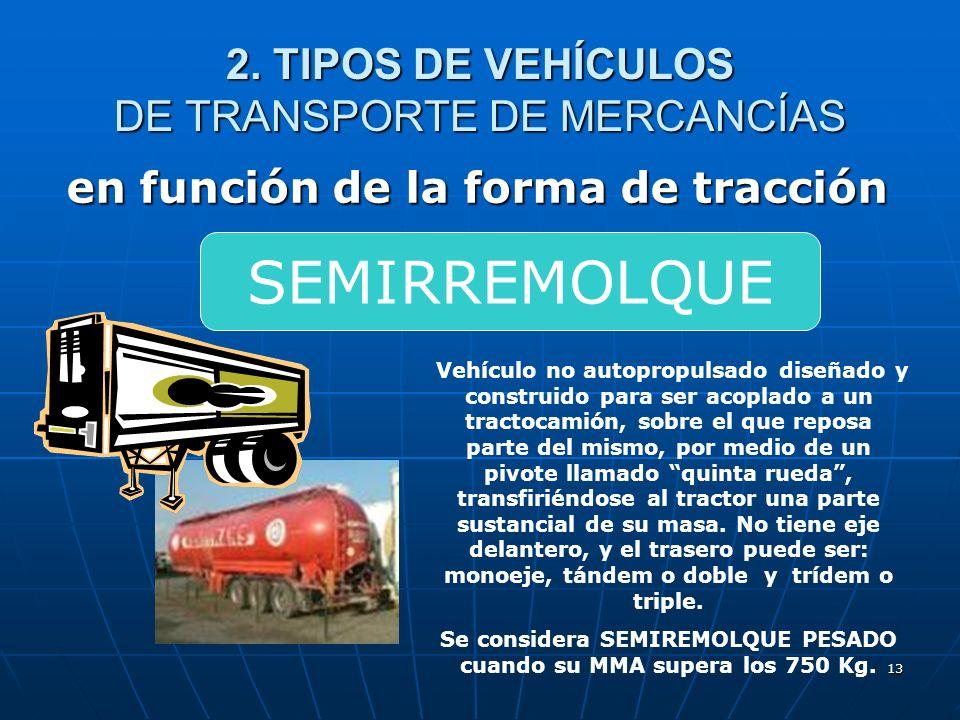 12 2. TIPOS DE VEHÍCULOS DE TRANSPORTE DE MERCANCÍAS en función de la forma de tracción Vehículo no autopropulsado diseñado y construido para circular