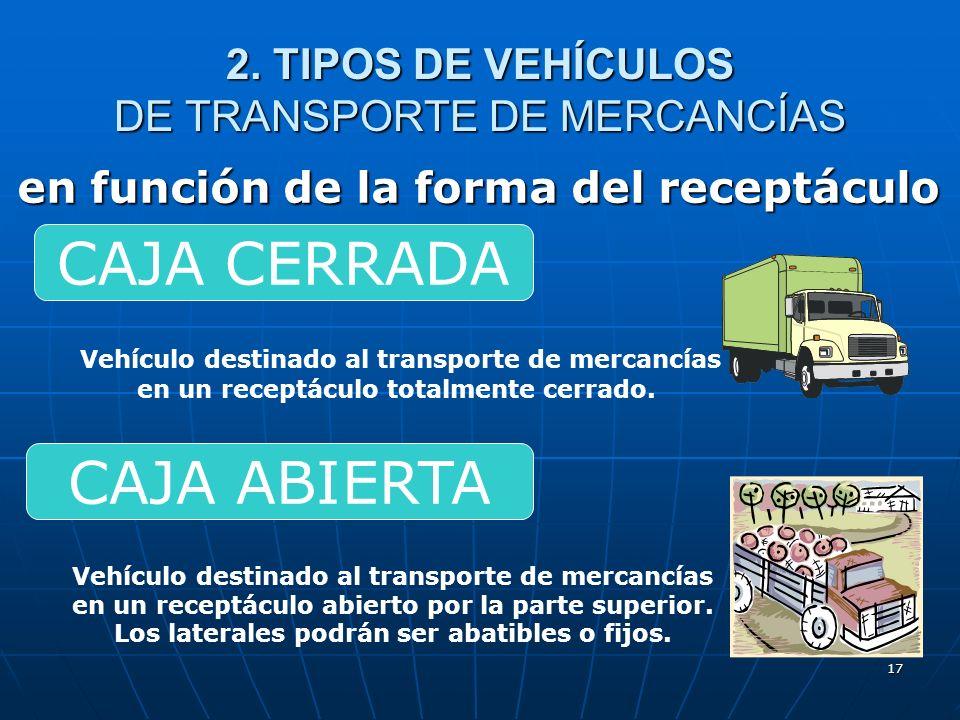 16 2. TIPOS DE VEHÍCULOS DE TRANSPORTE DE MERCANCÍAS en función de la forma de tracción Vehículo autopropulsado o remolcado, construido para realizar