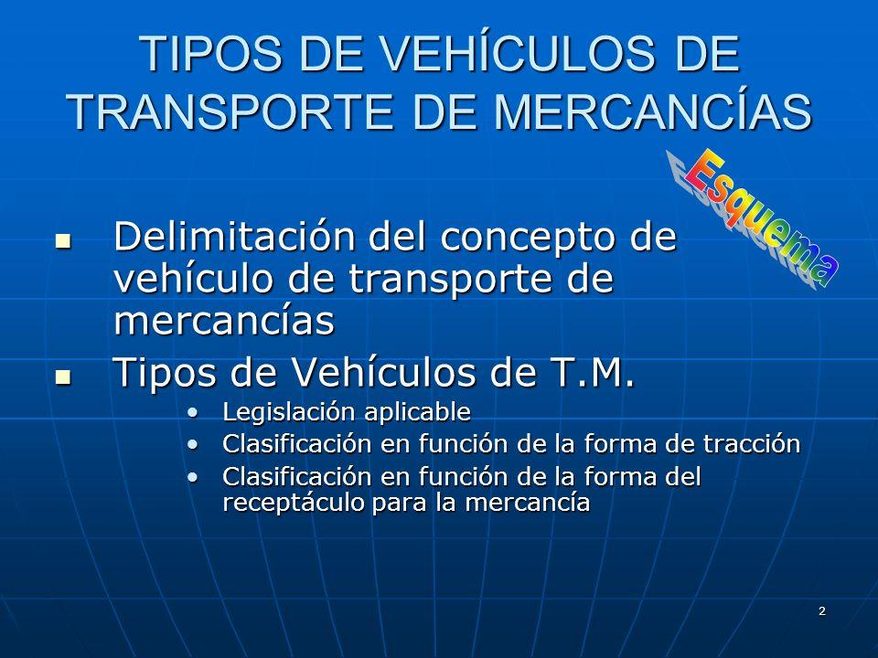 2 TIPOS DE VEHÍCULOS DE TRANSPORTE DE MERCANCÍAS Delimitación del concepto de vehículo de transporte de mercancías Delimitación del concepto de vehículo de transporte de mercancías Tipos de Vehículos de T.M.
