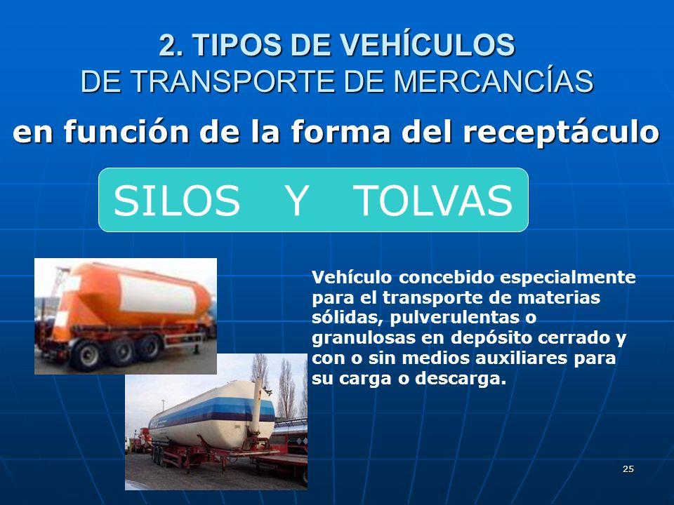 24 2. TIPOS DE VEHÍCULOS DE TRANSPORTE DE MERCANCÍAS en función de la forma del receptáculo Vehículo destinado al transporte a granel de líquidos o ga
