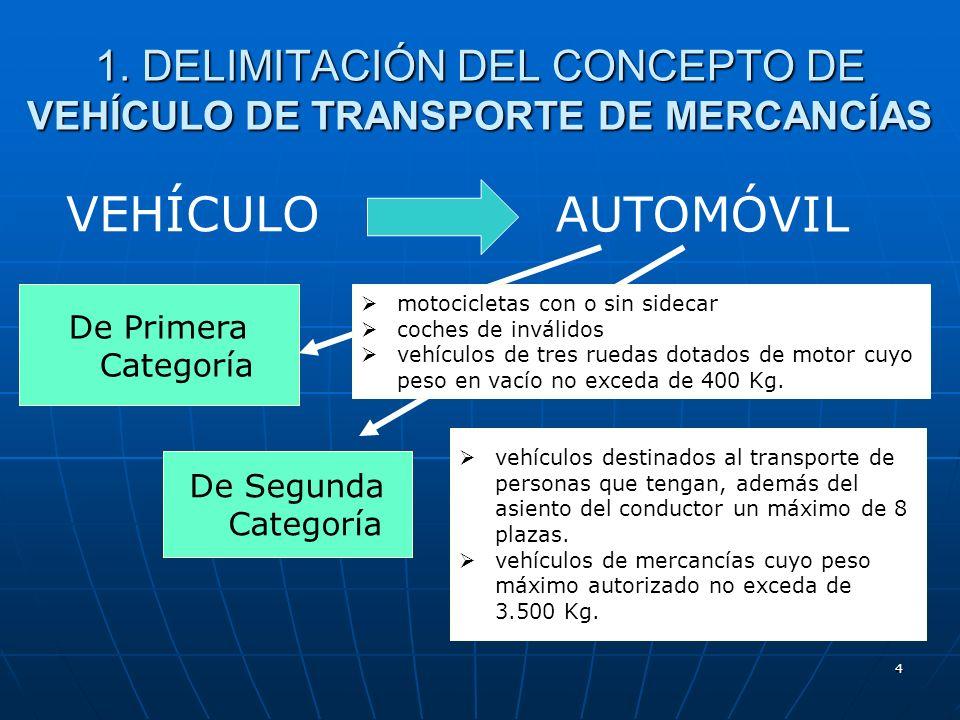3 1. DELIMITACIÓN DEL CONCEPTO DE VEHÍCULO DE TRANSPORTE DE MERCANCÍAS VEHÍCULO todo aparato capaz de circular por vías o terrenos. Ejemplos: Calesas,
