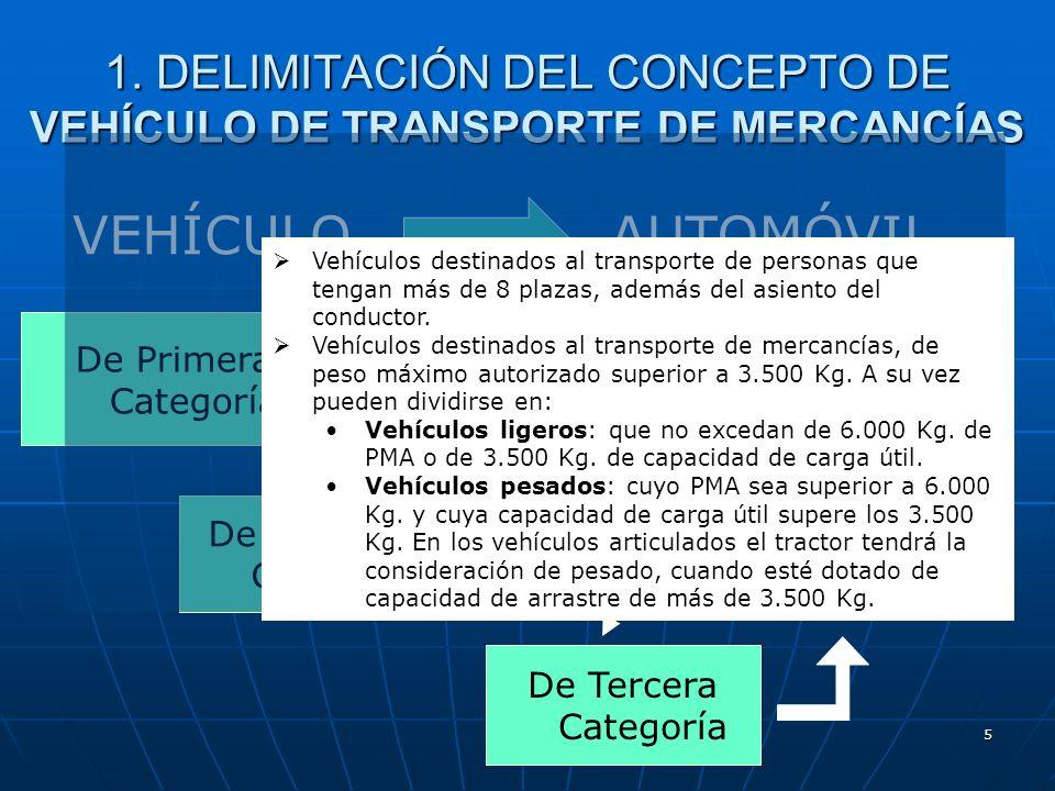 4 1. DELIMITACIÓN DEL CONCEPTO DE VEHÍCULO DE TRANSPORTE DE MERCANCÍAS VEHÍCULO AUTOMÓVIL De Primera Categoría De Segunda Categoría motocicletas con o
