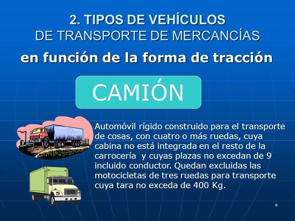 8 2. TIPOS DE VEHÍCULOS DE TRANSPORTE DE MERCANCÍAS Clasificación en función de la forma de tracción Clasificación en función de la forma del receptác
