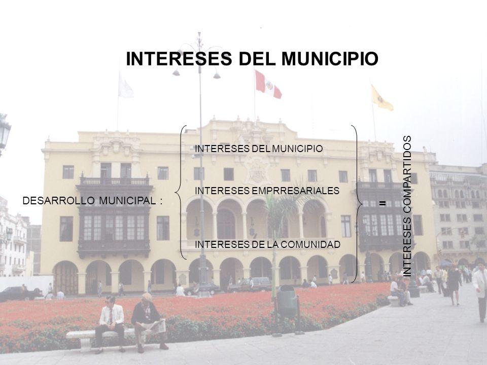 INTERESES DEL MUNICIPIO DESARROLLO MUNICIPAL : INTERESES DEL MUNICIPIO INTERESES EMPRRESARIALES INTERESES DE LA COMUNIDAD INTERESES COMPARTIDOS =